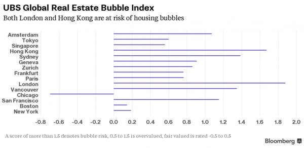 BubbleTrouble2_0